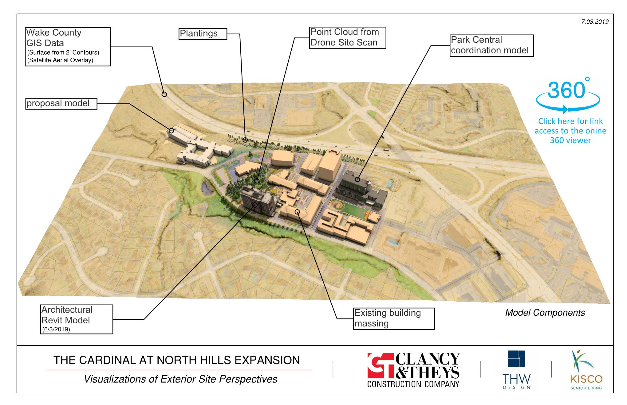 Cardinal at North Hills Expansion - Visualization of Site Perspectives